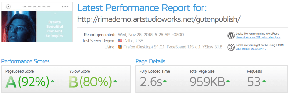 gtmetrix report of rima theme